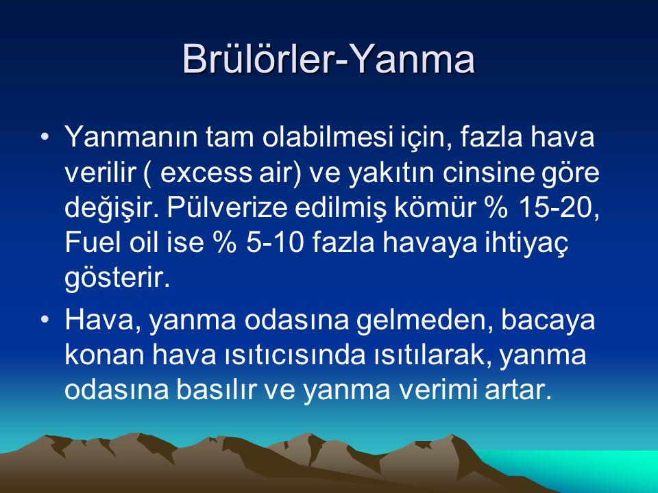 Brülörler-Yanma Yanmanın tam olabilmesi için, fazla hava verilir ( excess air) ve yakıtın cinsine göre değişir. Pülverize edilmiş kömür % 15-20, Fuel