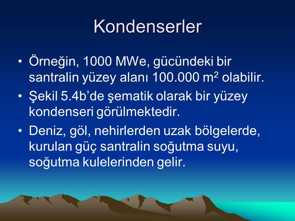 Kondenserler Örneğin, 1000 MWe, gücündeki bir santralin yüzey alanı 100.000 m 2 olabilir. Şekil 5.4b'de şematik olarak bir yüzey kondenseri görülmekte