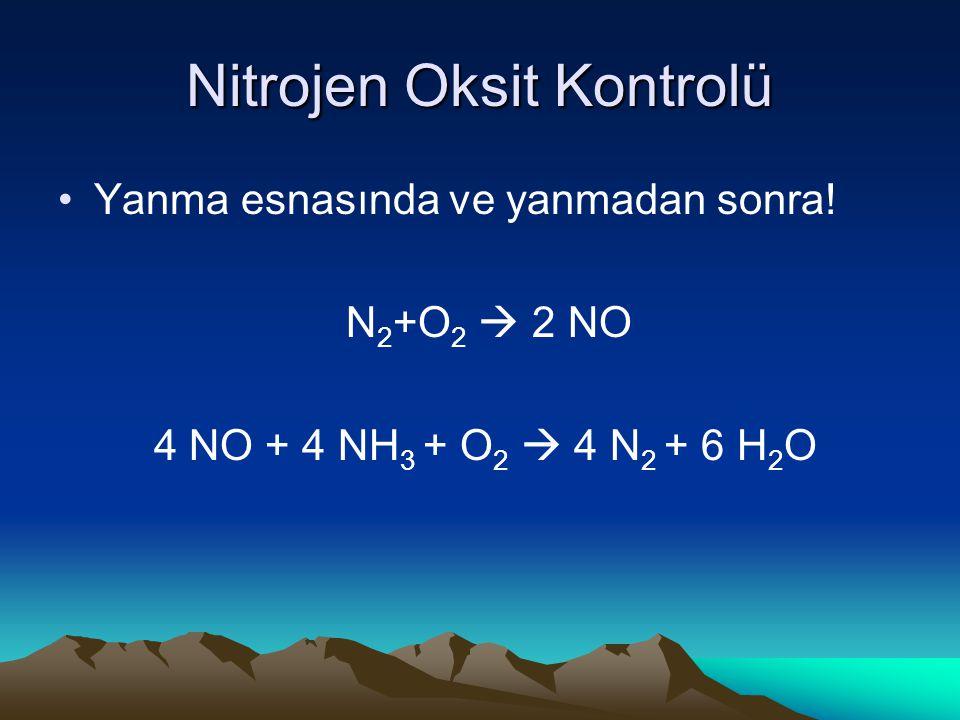 Nitrojen Oksit Kontrolü Yanma esnasında ve yanmadan sonra! N 2 +O 2  2 NO 4 NO + 4 NH 3 + O 2  4 N 2 + 6 H 2 O