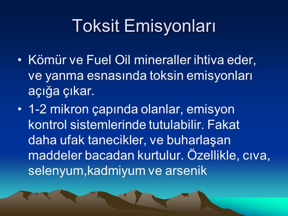 Toksit Emisyonları Kömür ve Fuel Oil mineraller ihtiva eder, ve yanma esnasında toksin emisyonları açığa çıkar. 1-2 mikron çapında olanlar, emisyon ko