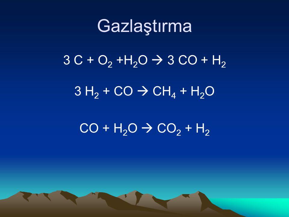 Gazlaştırma 3 C + O 2 +H 2 O  3 CO + H 2 3 H 2 + CO  CH 4 + H 2 O CO + H 2 O  CO 2 + H 2