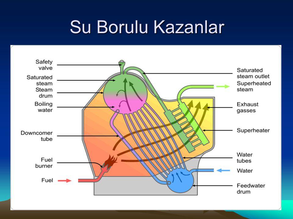 Su borulu Büyük Kazanlar Ekonomizör Dom Düşey borular Kızdırıcı Tekrar ısıtma Hava ısıtıcısı