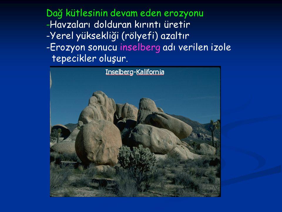Dağ kütlesinin devam eden erozyonu -Havzaları dolduran kırıntı üretir -Yerel yüksekliği (rölyefi) azaltır -Erozyon sonucu inselberg adı verilen izole tepecikler oluşur.