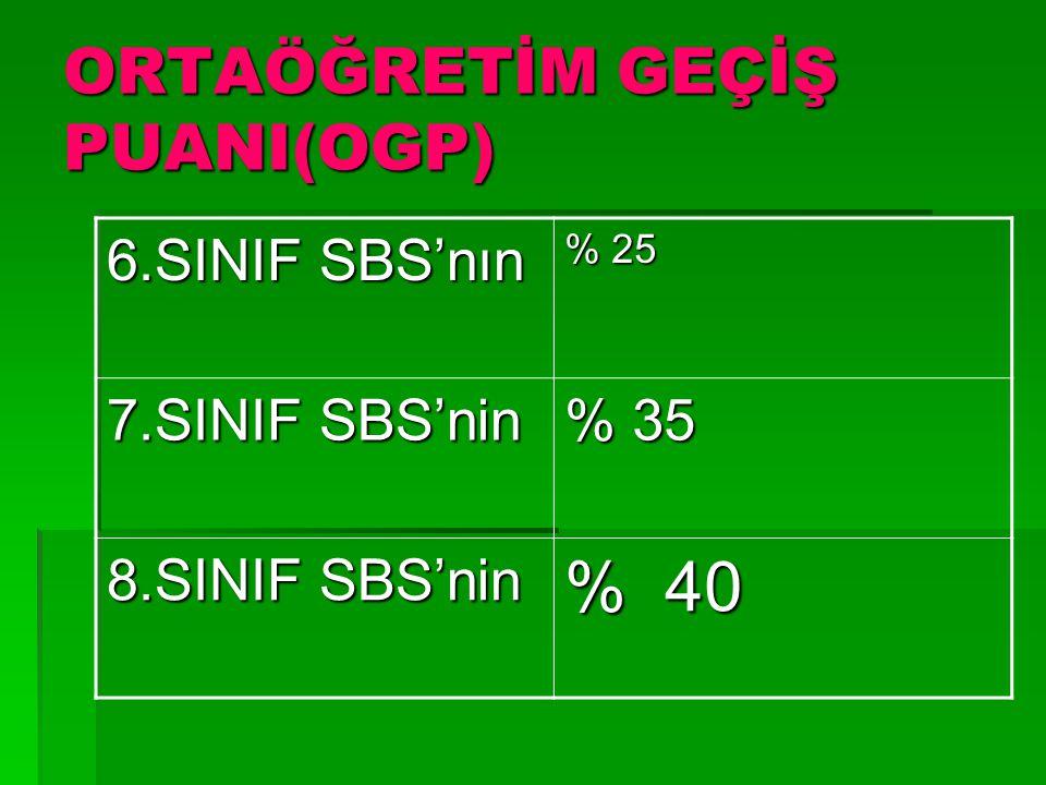 ORTAÖĞRETİM GEÇİŞ PUANI(OGP) 6.SINIF SBS'nın % 25 7.SINIF SBS'nin % 35 8.SINIF SBS'nin % 40