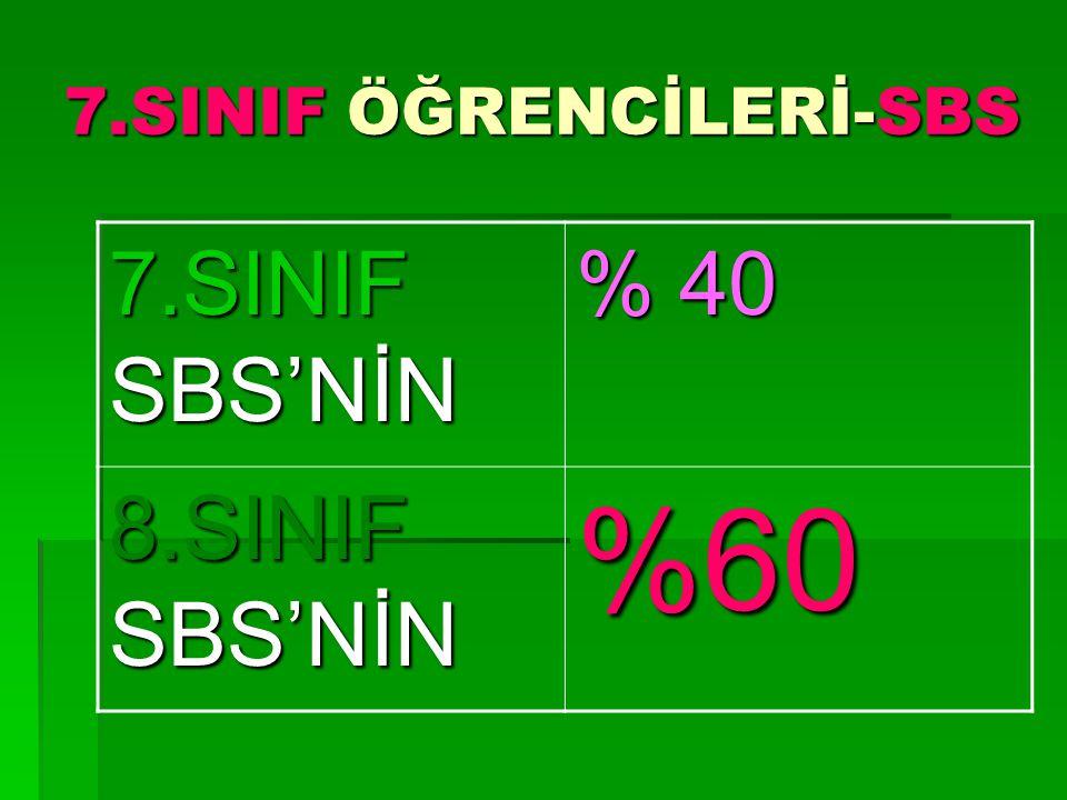 7.SINIF ÖĞRENCİLERİ-SBS 7.SINIF SBS'NİN % 40 8.SINIF SBS'NİN %60