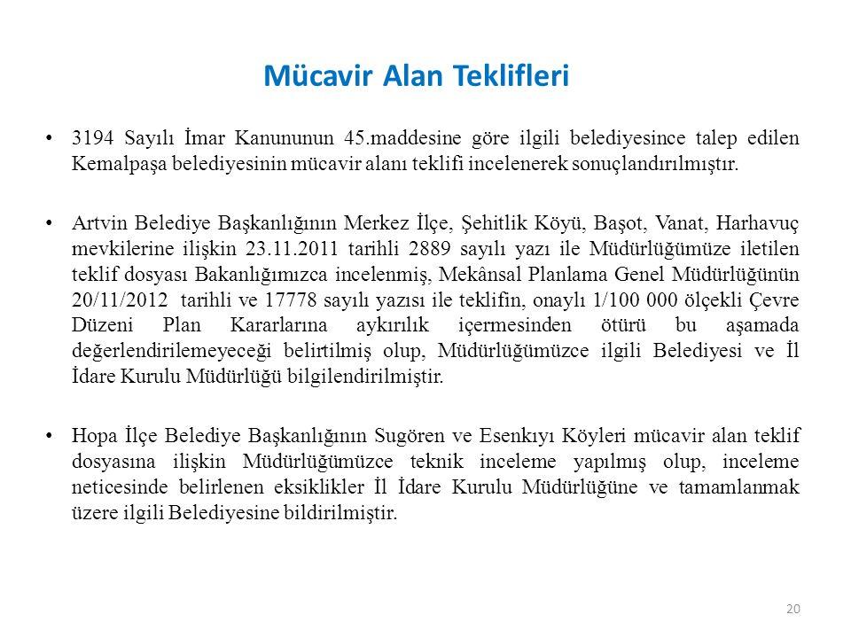 Mücavir Alan Teklifleri 20 3194 Sayılı İmar Kanununun 45.maddesine göre ilgili belediyesince talep edilen Kemalpaşa belediyesinin mücavir alanı teklifi incelenerek sonuçlandırılmıştır.