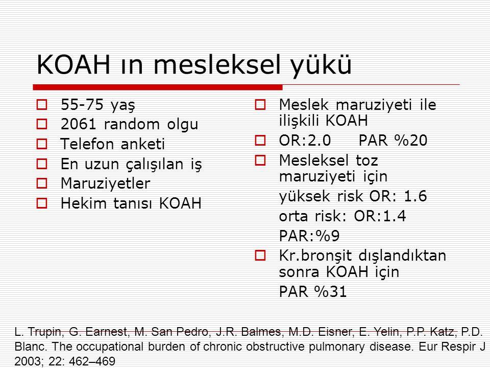 KOAH ın mesleksel yükü  55-75 yaş  2061 random olgu  Telefon anketi  En uzun çalışılan iş  Maruziyetler  Hekim tanısı KOAH  Meslek maruziyeti i