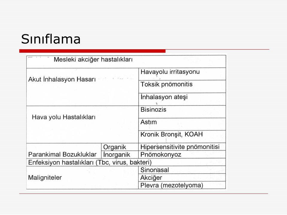 Patel AM. Hypersensitivity pneumonitis. J Allergy Clin Immunol 2001; 108: 661-70