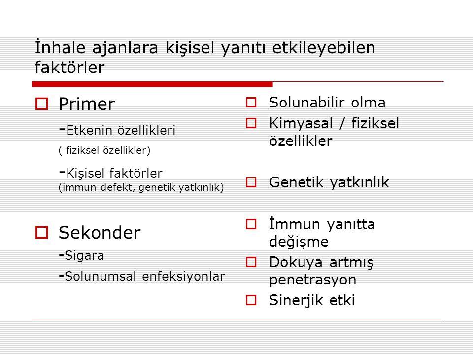 İnhale ajanlara kişisel yanıtı etkileyebilen faktörler  Primer - Etkenin özellikleri ( fiziksel özellikler) - Kişisel faktörler (immun defekt, geneti