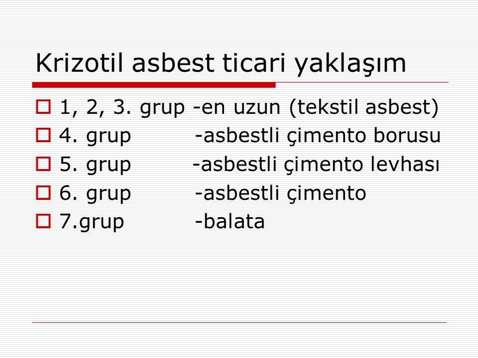 Krizotil asbest ticari yaklaşım  1, 2, 3. grup -en uzun (tekstil asbest)  4. grup -asbestli çimento borusu  5. grup -asbestli çimento levhası  6.