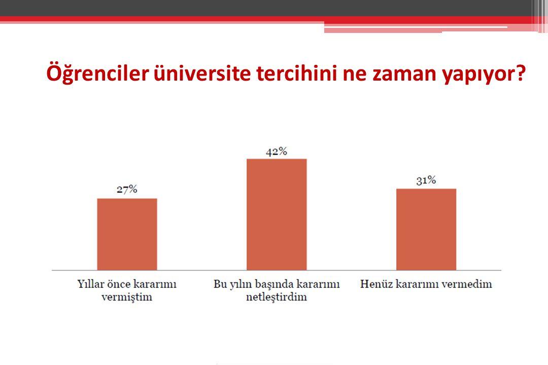Öğrenciler üniversite tercihini ne zaman yapıyor