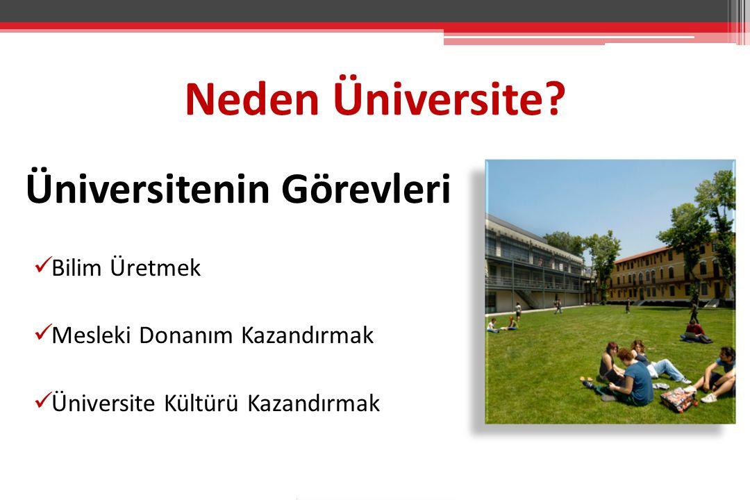 Üniversitenin Görevleri Bilim Üretmek Mesleki Donanım Kazandırmak Üniversite Kültürü Kazandırmak Neden Üniversite?
