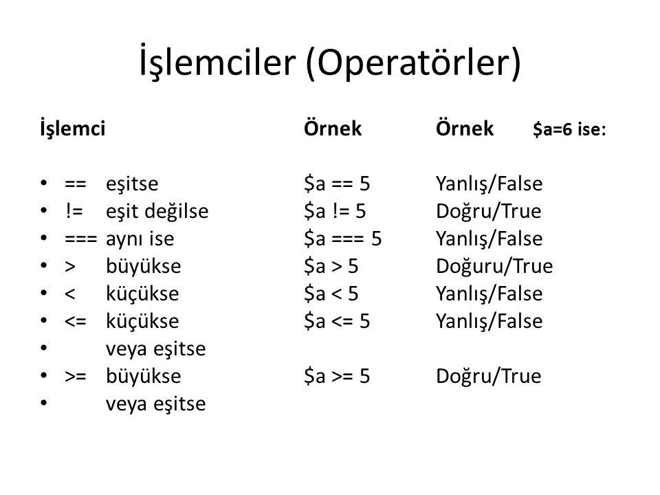 İşlemciler (Operatörler) İşlemciÖrnekÖrnek $a=6 ise: ==eşitse$a == 5Yanlış/False !=eşit değilse$a != 5Doğru/True ===aynı ise$a === 5Yanlış/False >büyükse$a > 5Doğuru/True <küçükse$a < 5Yanlış/False <=küçükse$a <= 5Yanlış/False veya eşitse >=büyükse$a >= 5Doğru/True veya eşitse