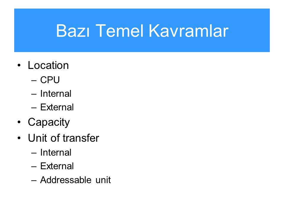 Bazı Temel Kavramlar Location –CPU –Internal –External Capacity Unit of transfer –Internal –External –Addressable unit
