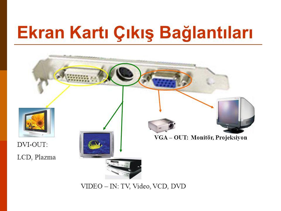 Ekran Kartı Çıkış Bağlantıları VGA – OUT: Monitör, Projeksiyon DVI-OUT: LCD, Plazma VIDEO – IN: TV, Video, VCD, DVD