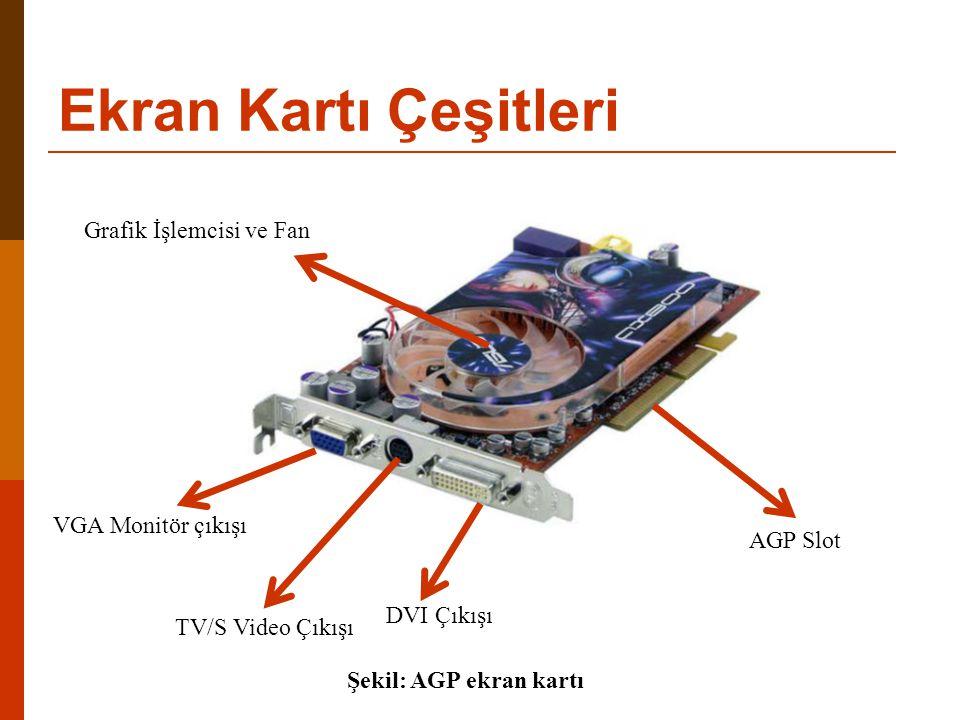 Ekran Kartı Çeşitleri AGP Slot DVI Çıkışı TV/S Video Çıkışı Grafik İşlemcisi ve Fan VGA Monitör çıkışı Şekil: AGP ekran kartı