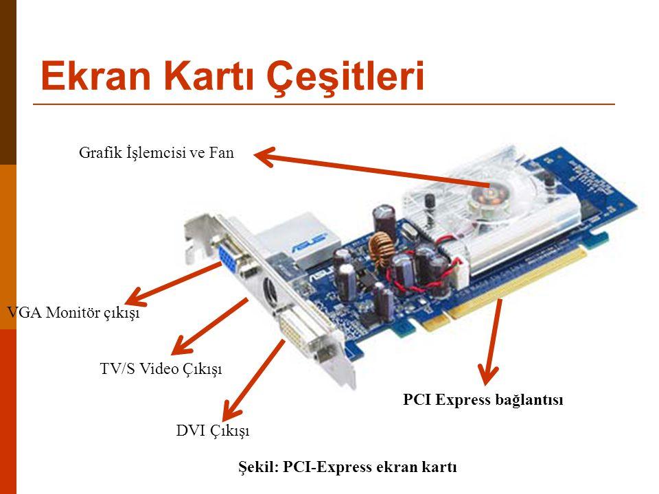 Ekran Kartı Çeşitleri PCI Express bağlantısı DVI Çıkışı TV/S Video Çıkışı Grafik İşlemcisi ve Fan VGA Monitör çıkışı Şekil: PCI-Express ekran kartı