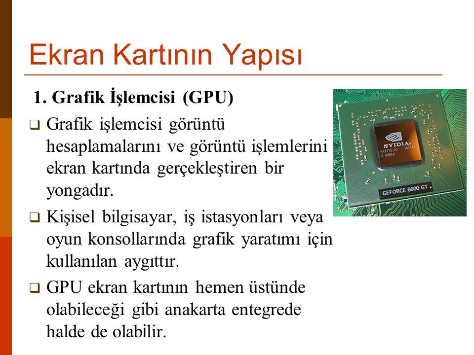Ekran Kartı Çeşitleri AGP Ekran Kartları  AGP, yüksek hızlı grafik kartlarını bilgisayarın ana kartına noktadan noktaya yönlendirmek için kullanılır ve öncelikli olarak hızlandırılmış üç boyutlu bilgisayar grafiklerini destekler.
