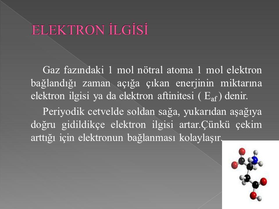 Gaz fazındaki 1 mol nötral atoma 1 mol elektron bağlandığı zaman açığa çıkan enerjinin miktarına elektron ilgisi ya da elektron aftinitesi ( E af ) denir.