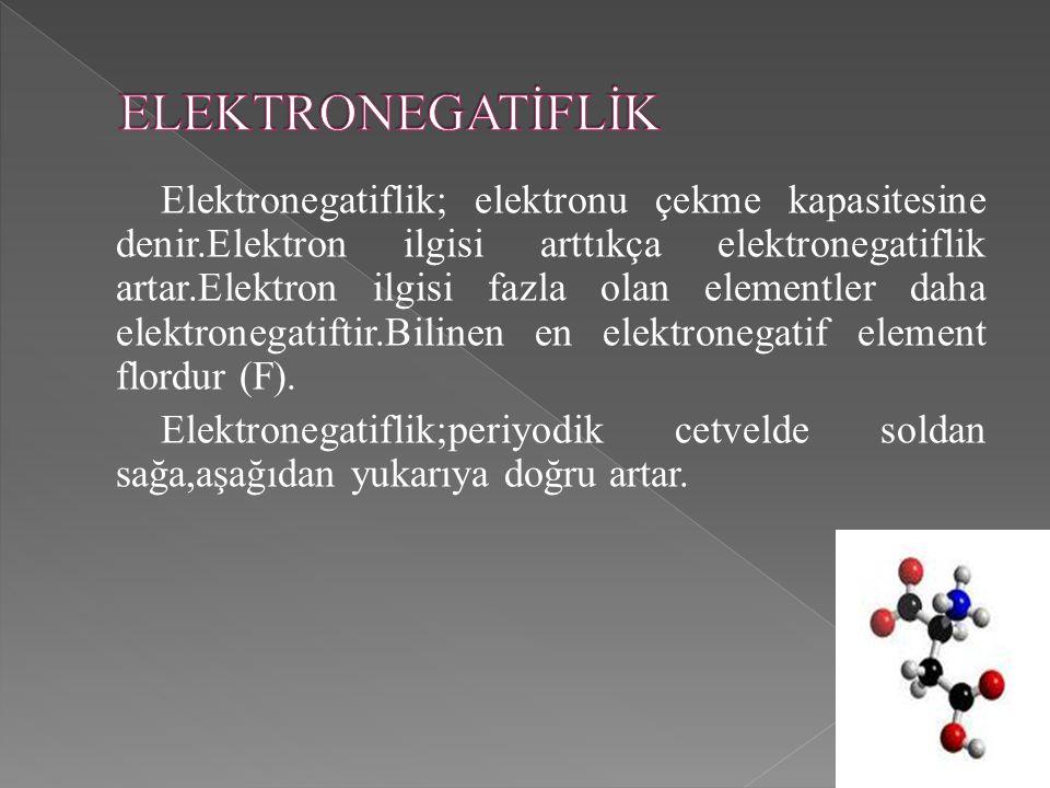 Elektronegatiflik; elektronu çekme kapasitesine denir.Elektron ilgisi arttıkça elektronegatiflik artar.Elektron ilgisi fazla olan elementler daha elektronegatiftir.Bilinen en elektronegatif element flordur (F).