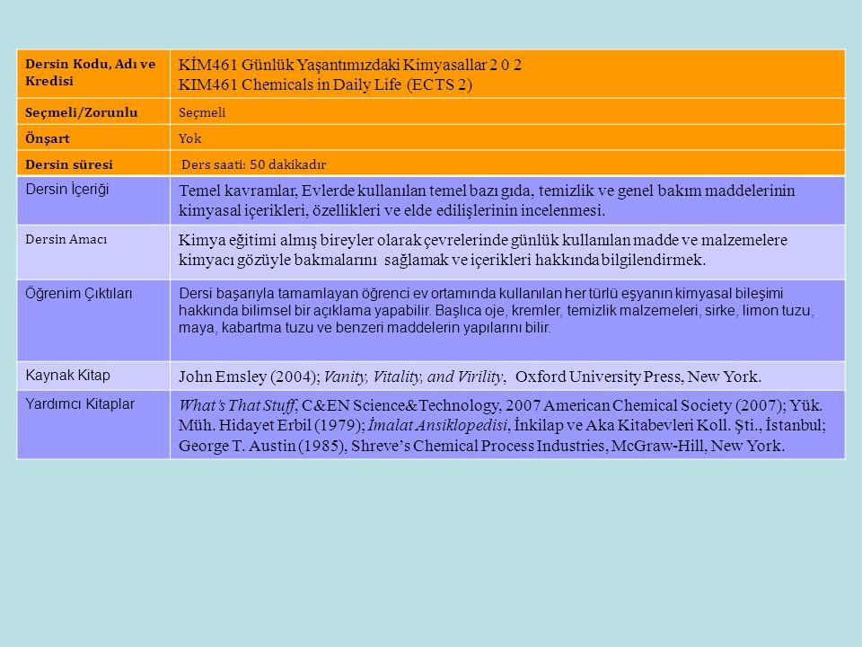 Dersin Künyesi Dersin Kodu, Adı ve Kredisi KİM461 Günlük Yaşantımızdaki Kimyasallar 2 0 2 KIM461 Chemicals in Daily Life (ECTS 2) Seçmeli/ZorunluSeçme