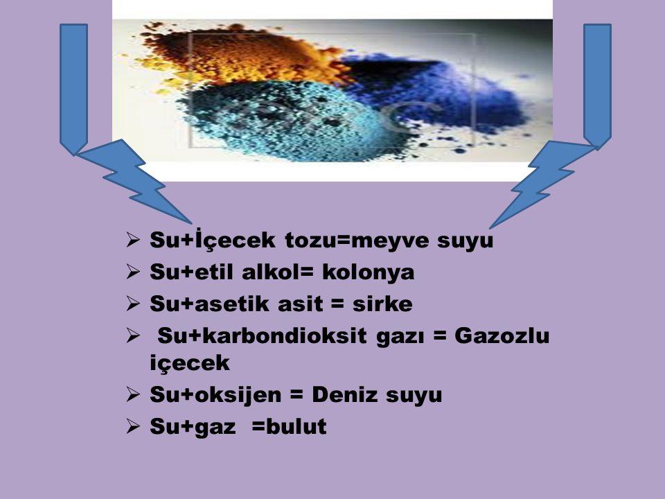  Su+İçecek tozu=meyve suyu  Su+etil alkol= kolonya  Su+asetik asit = sirke  Su+karbondioksit gazı = Gazozlu içecek  Su+oksijen = Deniz suyu  Su+