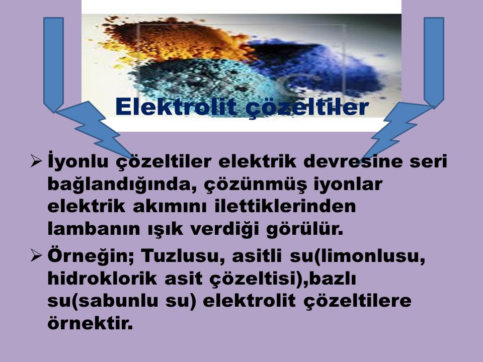 Elektrolit çözeltiler  İyonlu çözeltiler elektrik devresine seri bağlandığında, çözünmüş iyonlar elektrik akımını ilettiklerinden lambanın ışık verdi