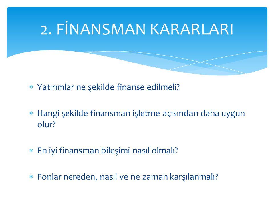  Yatırımlar ne şekilde finanse edilmeli?  Hangi şekilde finansman işletme açısından daha uygun olur?  En iyi finansman bileşimi nasıl olmalı?  Fon