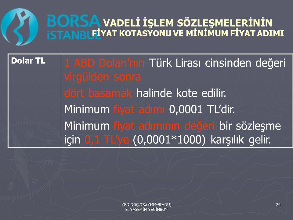 YRD.DOÇ.DR.(YMM-BD-DU) E. YASEMİN YEGİNBOY 20 VADELİ İŞLEM SÖZLEŞMELERİNİN FİYAT KOTASYONU VE MİNİMUM FİYAT ADIMI Dolar TL 1 ABD Doları'nın Türk Liras