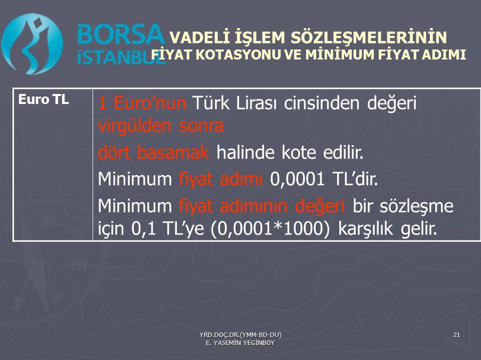 YRD.DOÇ.DR.(YMM-BD-DU) E. YASEMİN YEGİNBOY 21 VADELİ İŞLEM SÖZLEŞMELERİNİN FİYAT KOTASYONU VE MİNİMUM FİYAT ADIMI Euro TL 1 Euro'nun Türk Lirası cinsi