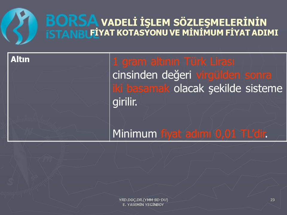 YRD.DOÇ.DR.(YMM-BD-DU) E. YASEMİN YEGİNBOY 23 VADELİ İŞLEM SÖZLEŞMELERİNİN FİYAT KOTASYONU VE MİNİMUM FİYAT ADIMI Altın 1 gram altının Türk Lirası cin