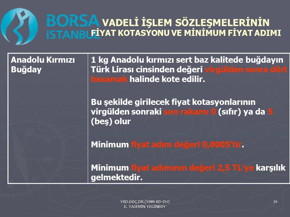 YRD.DOÇ.DR.(YMM-BD-DU) E. YASEMİN YEGİNBOY 26 VADELİ İŞLEM SÖZLEŞMELERİNİN FİYAT KOTASYONU VE MİNİMUM FİYAT ADIMI Anadolu Kırmızı Buğday 1 kg Anadolu