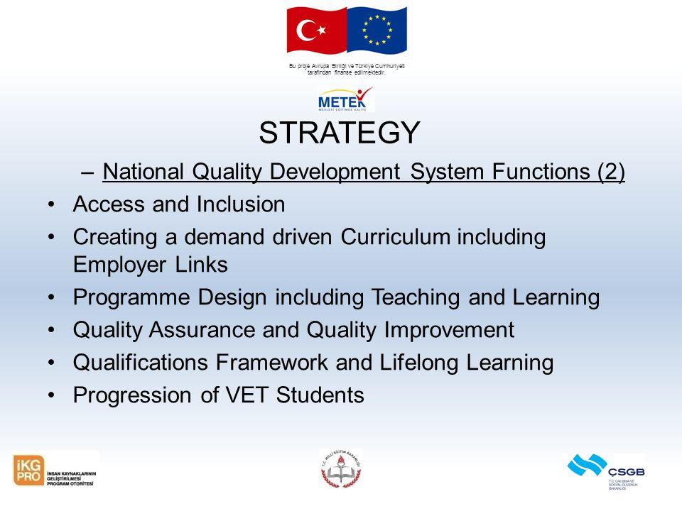 Bu proje Avrupa Birliği ve Türkiye Cumhuriyeti tarafından finanse edilmektedir. STRATEGY –National Quality Development System Functions (2) Access and