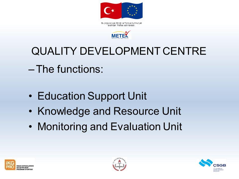 Bu proje Avrupa Birliği ve Türkiye Cumhuriyeti tarafından finanse edilmektedir. QUALITY DEVELOPMENT CENTRE –The functions: Education Support Unit Know