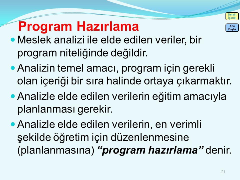 21 Program Hazırlama Meslek analizi ile elde edilen veriler, bir program niteliğinde değildir. Analizin temel amacı, program için gerekli olan içeriği