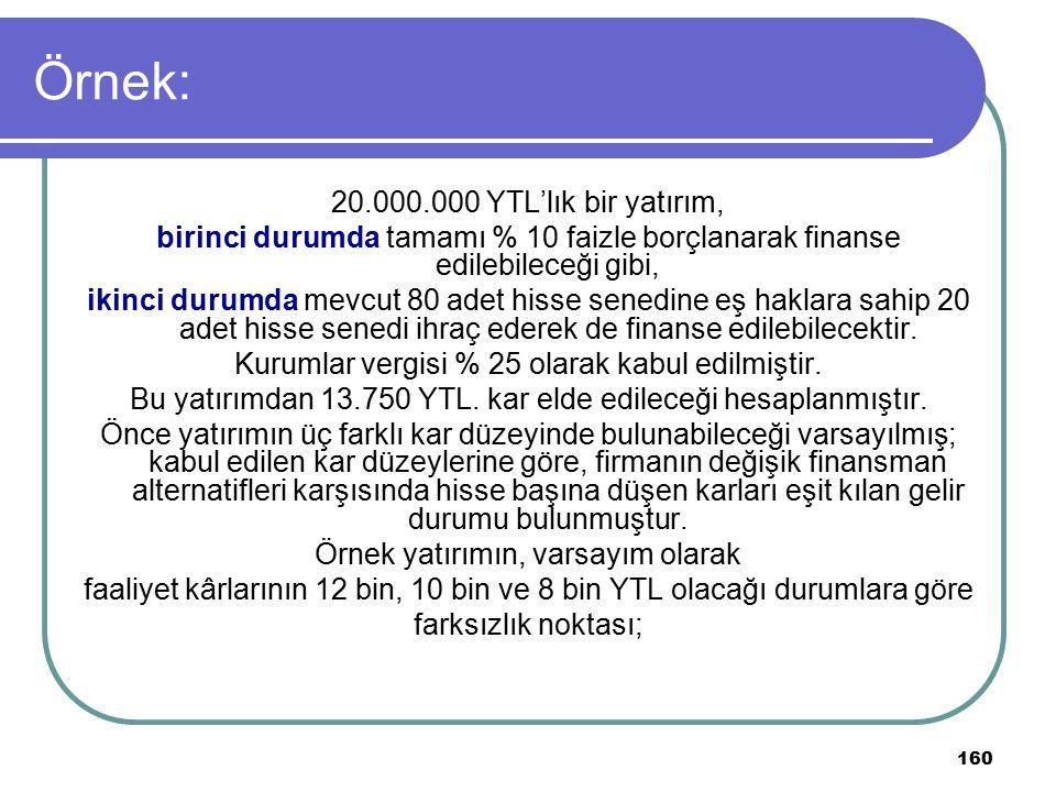 160 Örnek: 20.000.000 YTL'lık bir yatırım, birinci durumda tamamı % 10 faizle borçlanarak finanse edilebileceği gibi, ikinci durumda mevcut 80 adet hi