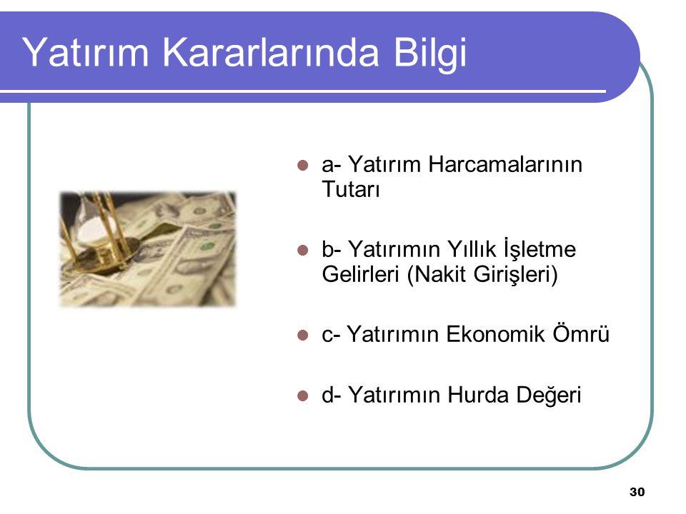 30 Yatırım Kararlarında Bilgi a- Yatırım Harcamalarının Tutarı b- Yatırımın Yıllık İşletme Gelirleri (Nakit Girişleri) c- Yatırımın Ekonomik Ömrü d- Y