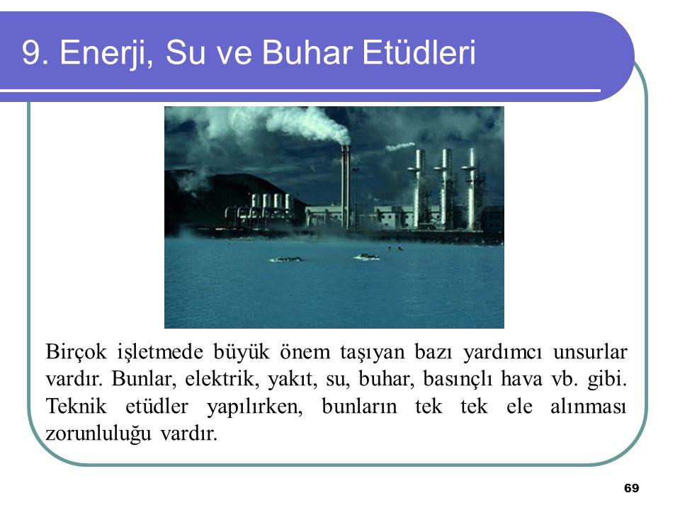 69 9. Enerji, Su ve Buhar Etüdleri Birçok işletmede büyük önem taşıyan bazı yardımcı unsurlar vardır. Bunlar, elektrik, yakıt, su, buhar, basınçlı hav