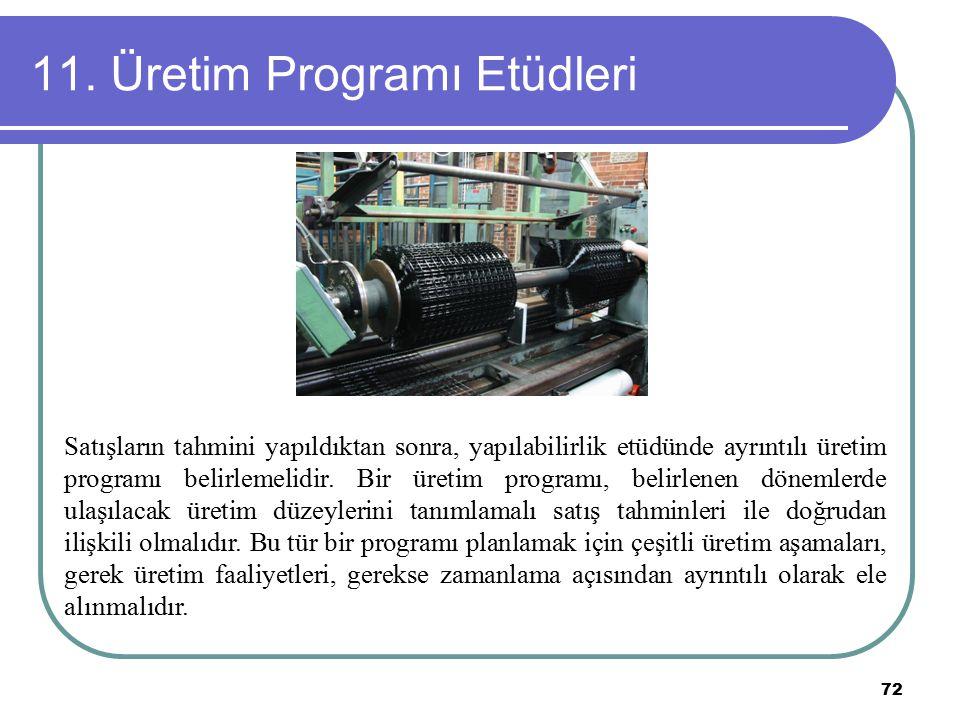72 11. Üretim Programı Etüdleri Satışların tahmini yapıldıktan sonra, yapılabilirlik etüdünde ayrıntılı üretim programı belirlemelidir. Bir üretim pro