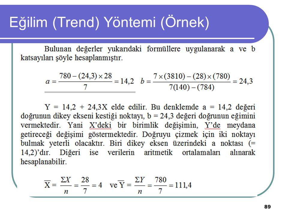89 Eğilim (Trend) Yöntemi (Örnek)