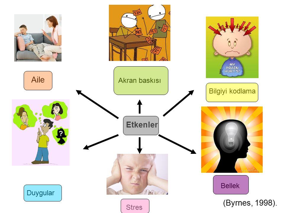 (Byrnes, 1998). Akran baskısı Aile Bellek Bilgiyi kodlama Duygular Stres Etkenler