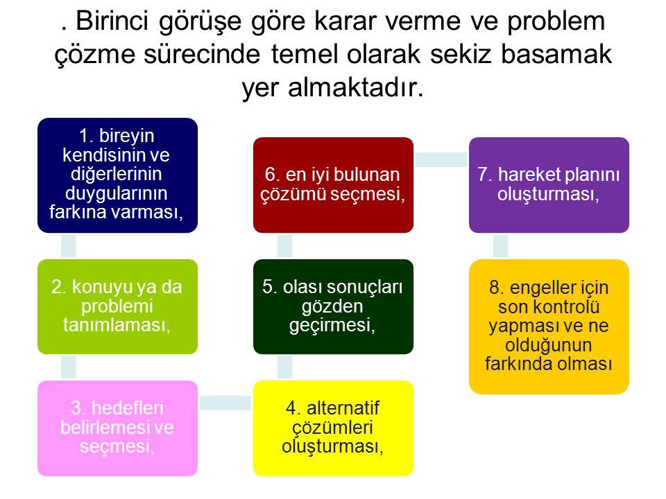 . Birinci görüşe göre karar verme ve problem çözme sürecinde temel olarak sekiz basamak yer almaktadır. 1. bireyin kendisinin ve diğerlerinin duygular