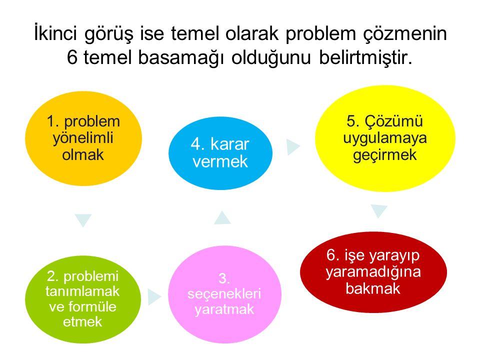 İkinci görüş ise temel olarak problem çözmenin 6 temel basamağı olduğunu belirtmiştir. 1. problem yönelimli olmak 2. problemi tanımlamak ve formüle et