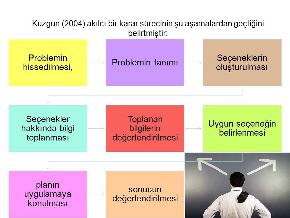 Kuzgun (2004) akılcı bir karar sürecinin şu aşamalardan geçtiğini belirtmiştir: Problemin hissedilmesi, Problemin tanımı Seçeneklerin oluşturulması Se