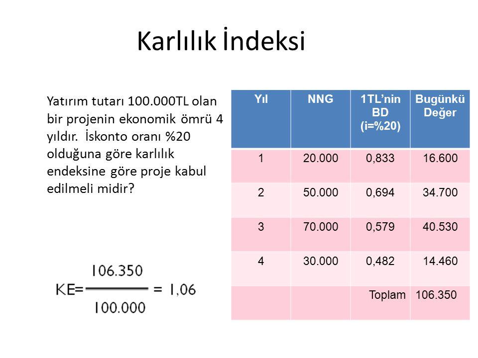 Karlılık İndeksi Yatırım tutarı 100.000TL olan bir projenin ekonomik ömrü 4 yıldır.