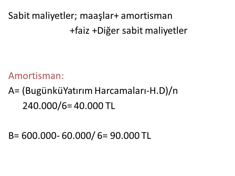 Sabit maliyetler; maaşlar+ amortisman +faiz +Diğer sabit maliyetler Amortisman: A= (BugünküYatırım Harcamaları-H.D)/n 240.000/6= 40.000 TL B= 600.000-