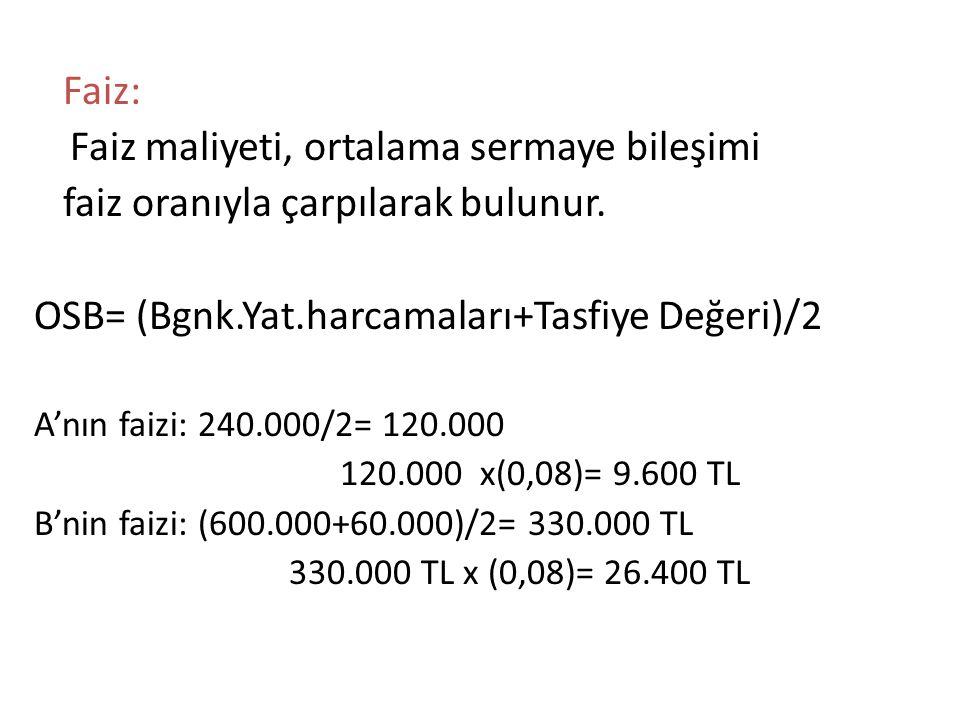 Faiz: Faiz maliyeti, ortalama sermaye bileşimi faiz oranıyla çarpılarak bulunur. OSB= (Bgnk.Yat.harcamaları+Tasfiye Değeri)/2 A'nın faizi: 240.000/2=