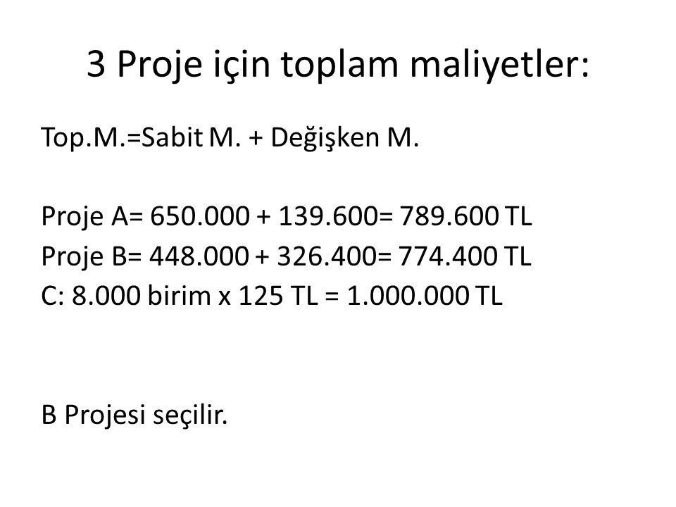 3 Proje için toplam maliyetler: Top.M.=Sabit M. + Değişken M. Proje A= 650.000 + 139.600= 789.600 TL Proje B= 448.000 + 326.400= 774.400 TL C: 8.000 b