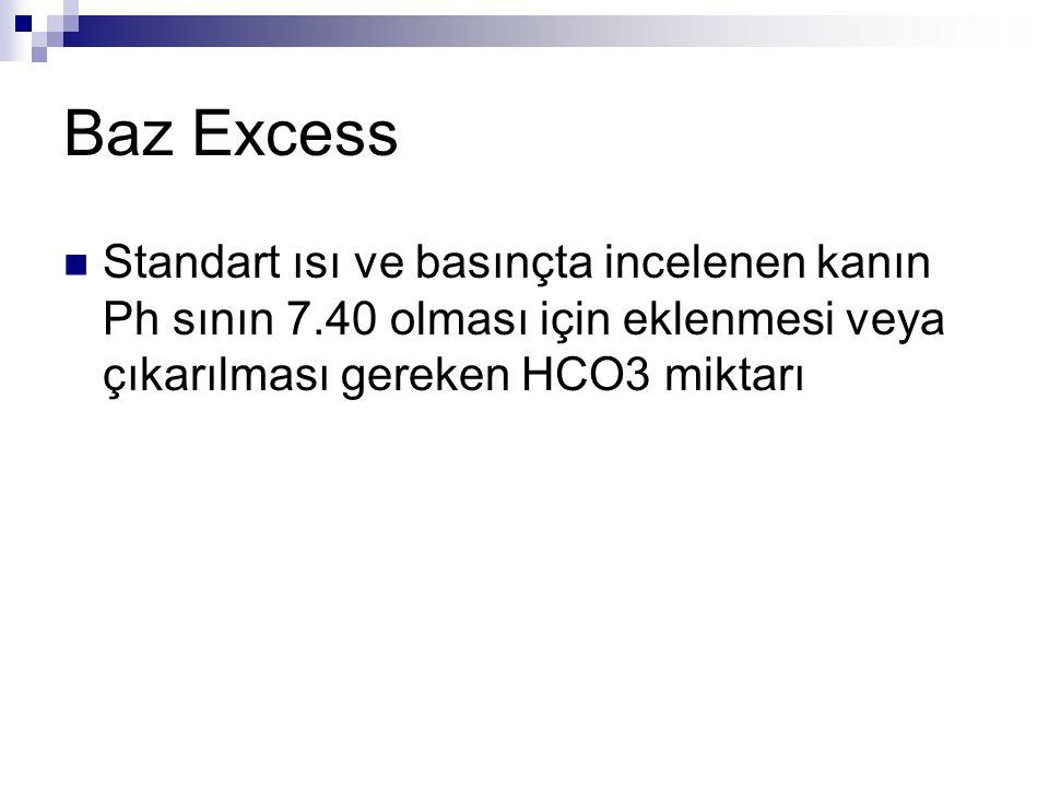 H=24xPCO2/HCO3 PCO2 Primer solunum; HCO3 Primer metabolik; solunumsal kompanzasyon dakikalar içinde Metabolik kompanzasyon günler içinde