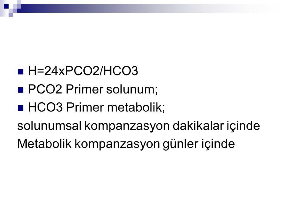 pH Asidoz Alkaloz Metabolik Solunumsal HCO3 HCO3 ? CO2 CO2